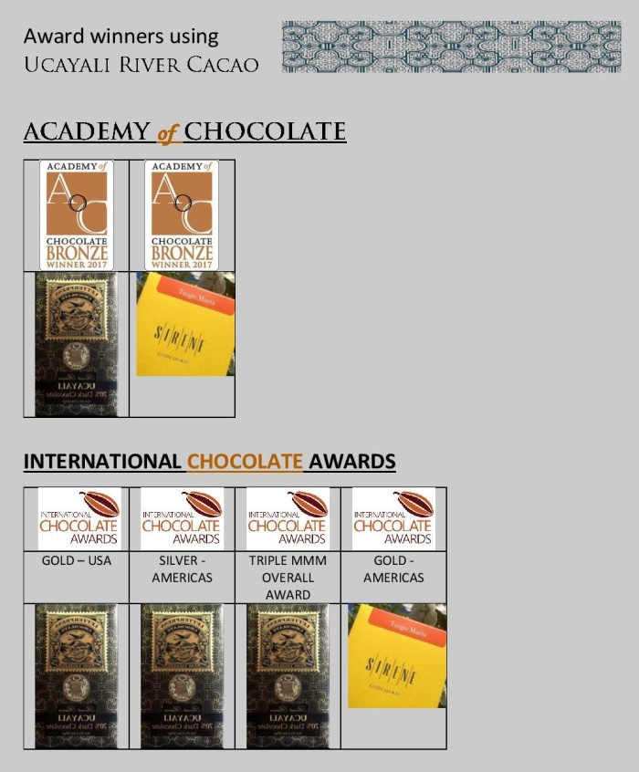 Award winners using Ucayali River Cacao (2).jpg